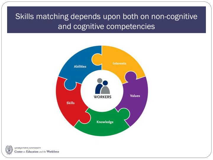 Skills matching depends upon both on non-cognitive and cognitive competencies