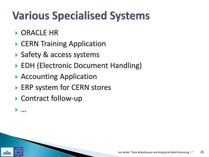 Various Specialised Systems