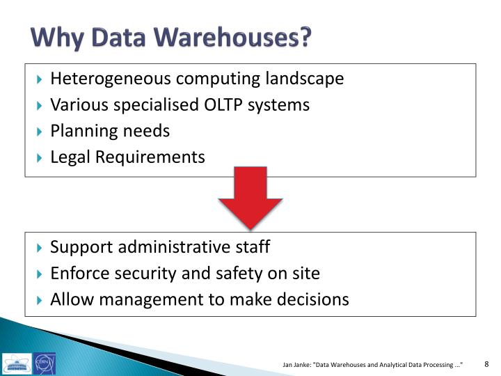 Why Data Warehouses?