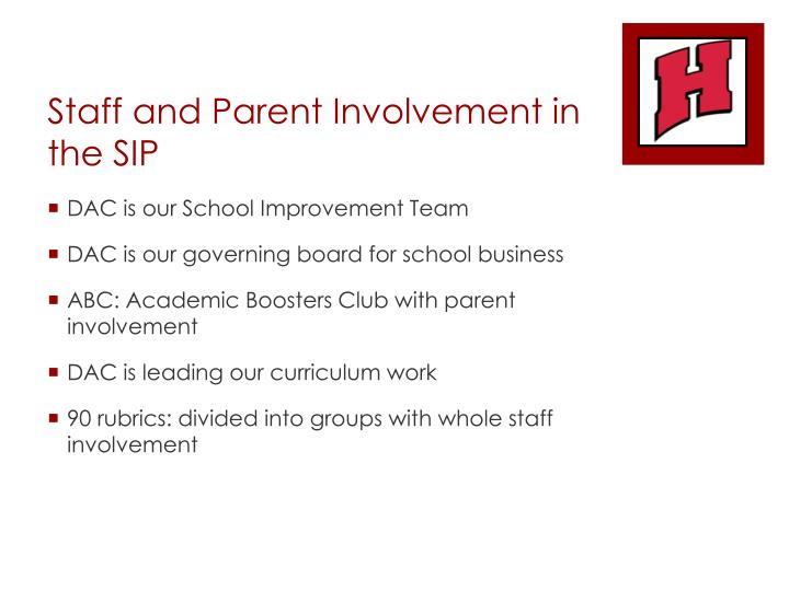 Staff and parent involvement in the sip
