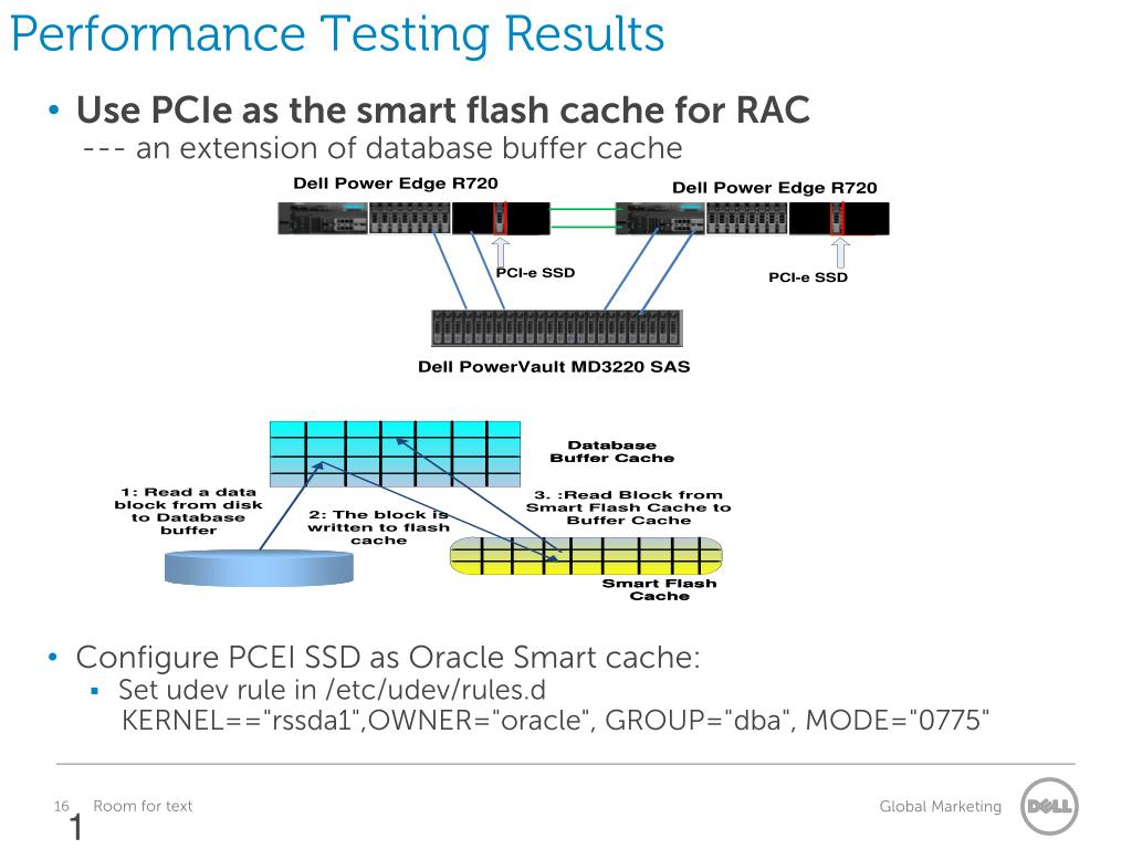 PPT - Accelerating Oracle OLTP Database with Dell Flash based