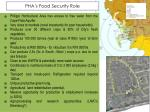 pha s food security role