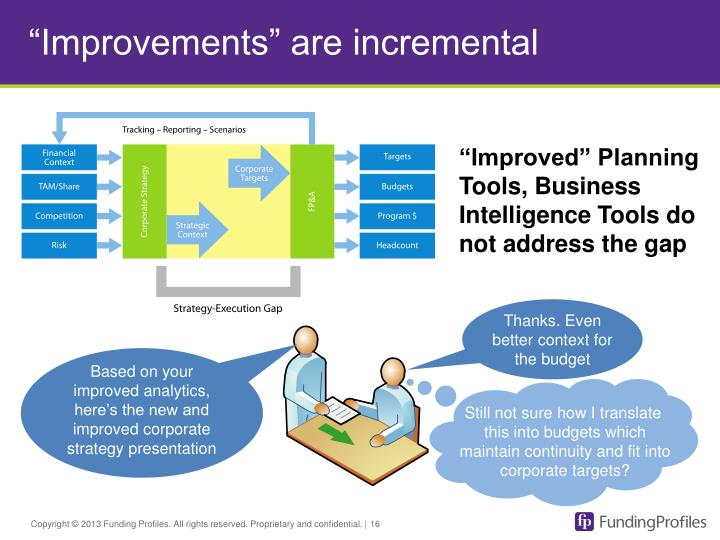 """""""Improvements"""" are incremental"""