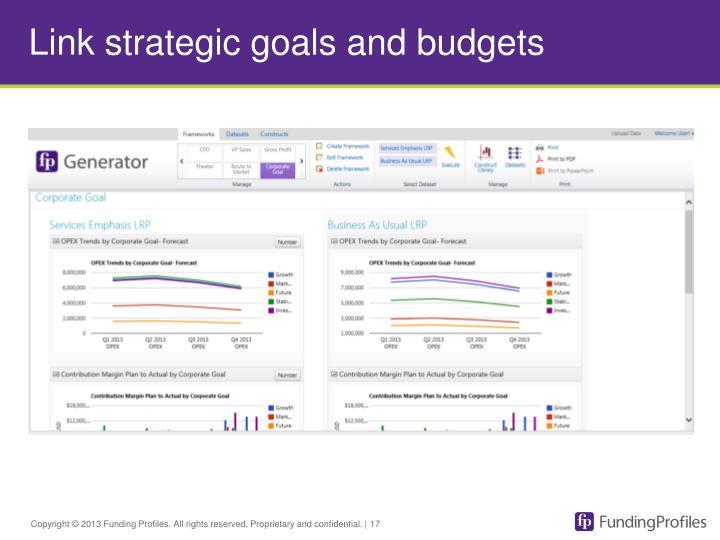 Link strategic goals and budgets