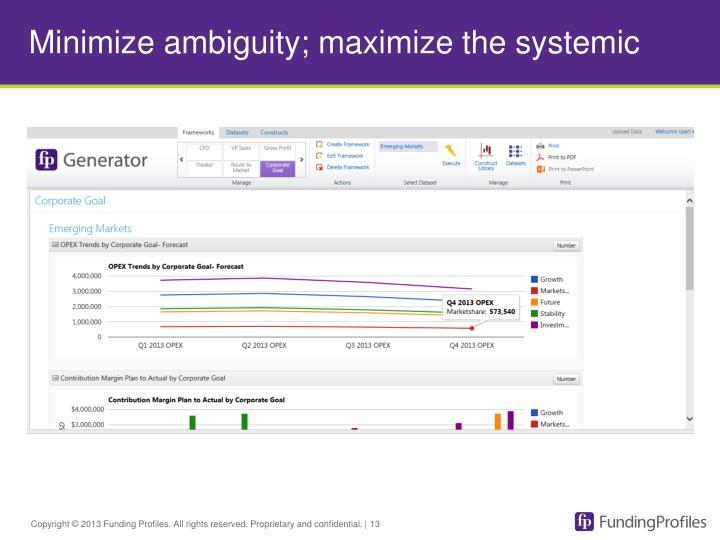 Minimize ambiguity; maximize the systemic
