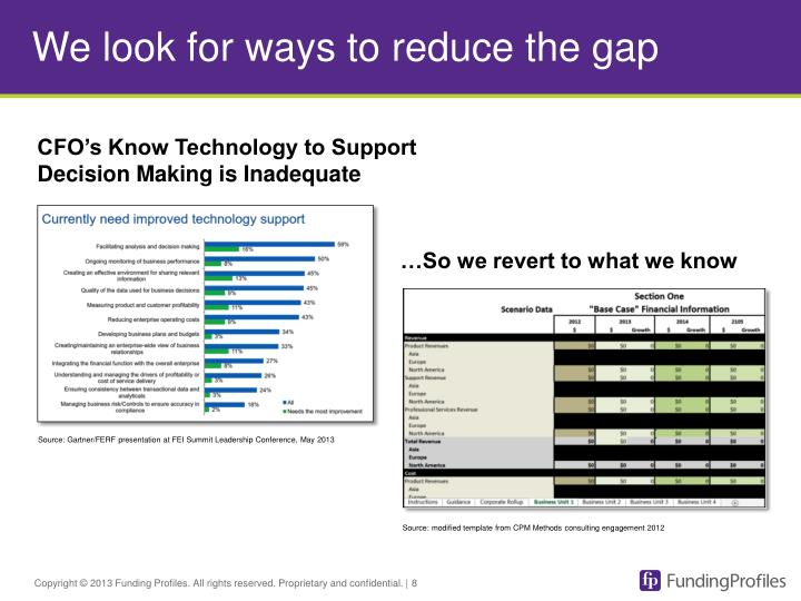 We look for ways to reduce the gap