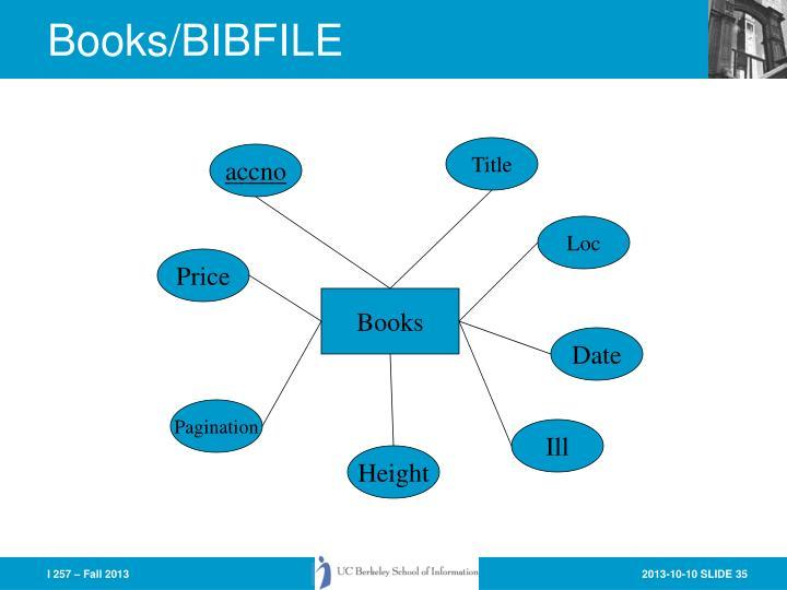 Books/BIBFILE