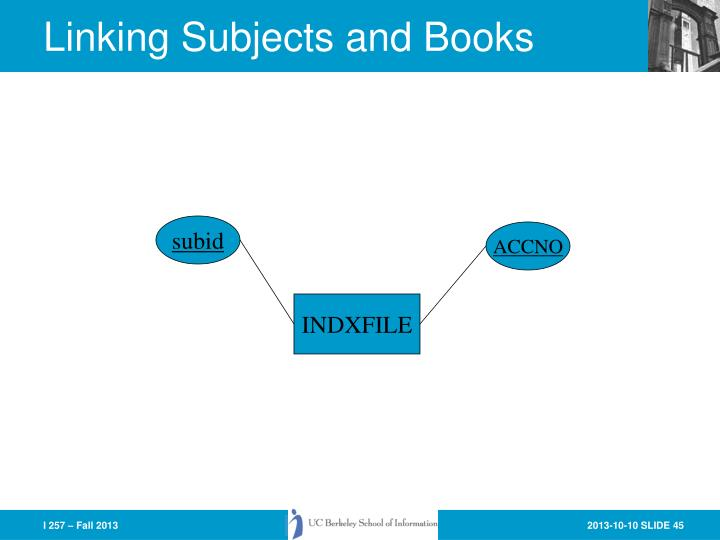 Linking Subjects and Books