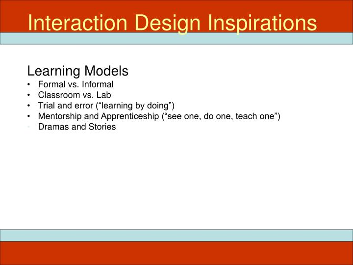 Interaction Design Inspirations
