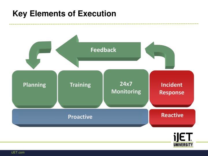 Key Elements of Execution
