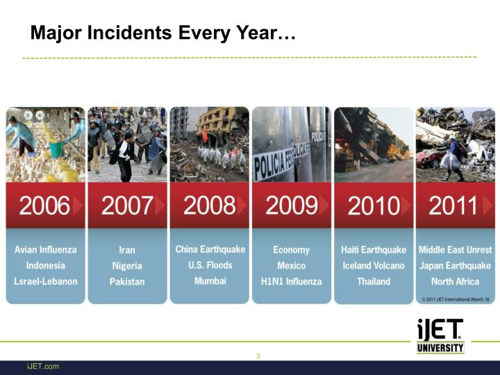 Major incidents every year