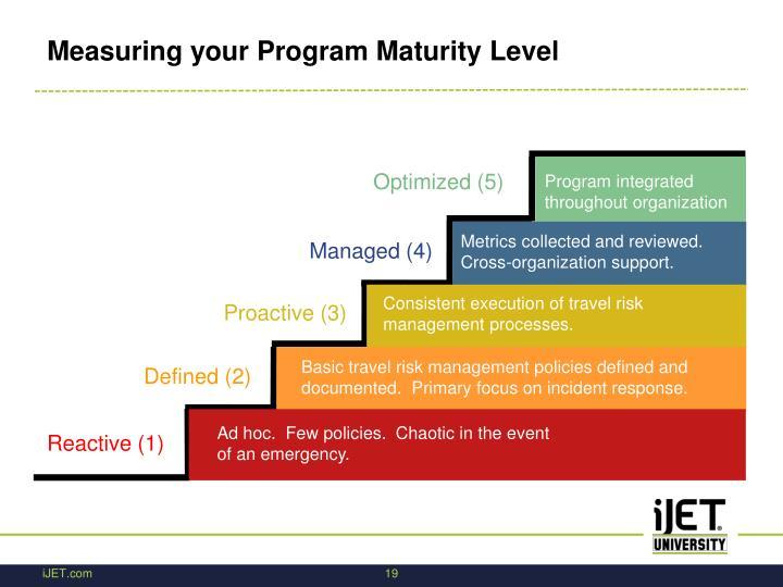 Measuring your Program Maturity Level