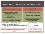 what will the voter threshold be