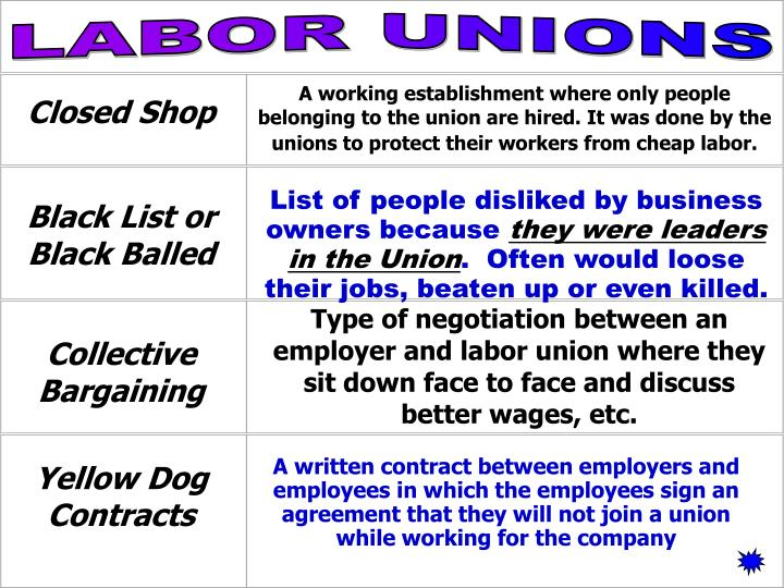 A working establishment where only people belonging to the union are hired. It was done by the unions to protect their workers from cheap labor.