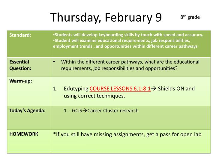 Thursday, February 9
