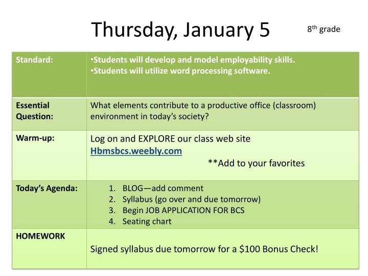 Thursday january 51