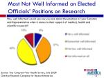 most not well informed on elected officials positions on research