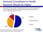 national commitment to health research should be higher