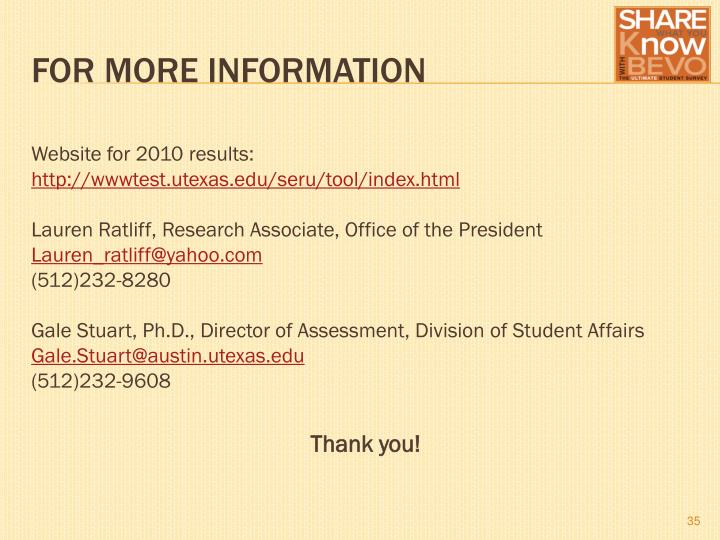 Website for 2010 results:
