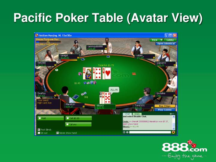 Pacific poker t able avatar view