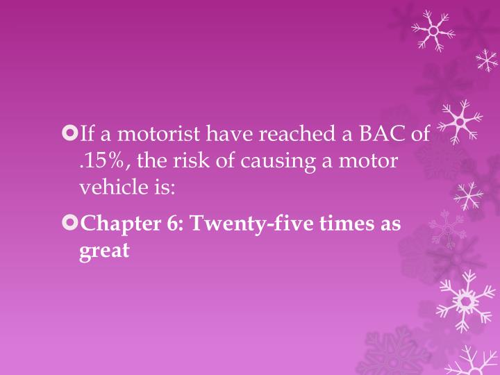 If a motorist have reached a BAC of .15%, the risk of causing a motor vehicle is: