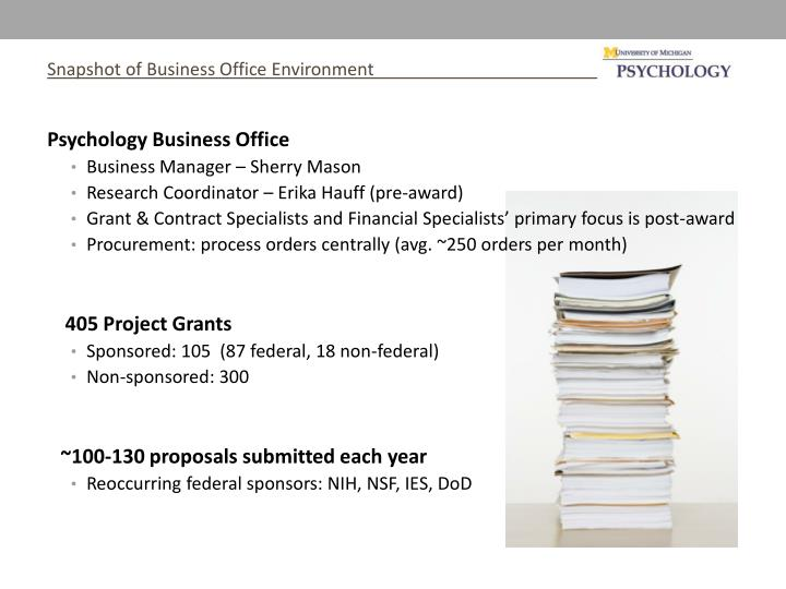 Snapshot of business office environment