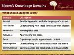 bloom s knowledge domains