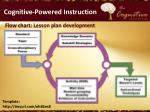 cognitive powered instruction1