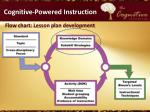 cognitive powered instruction3