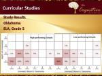 curricular studies2