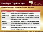 meaning of cognitive rigor3