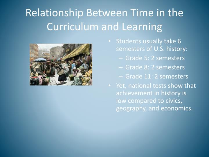 Relationship Between Time in the Curriculum and Learning