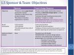 1 5 sponsor team objectives