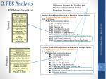 2 pbs analysis