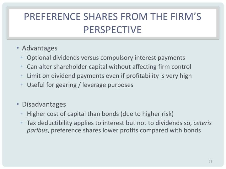 Preference shares from the firm's perspective
