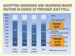 accepting insurance and nearness major factors in choice of provider exit poll1