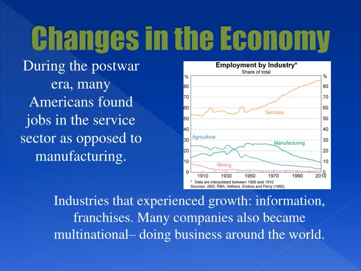 Changes in the Economy