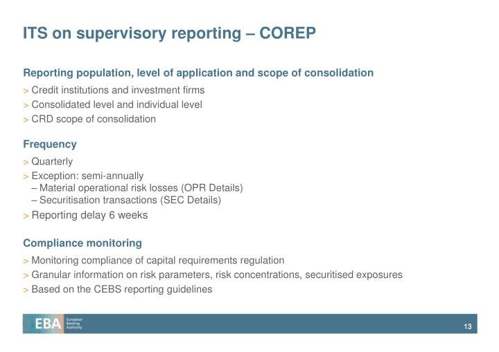 ITS on supervisory reporting – COREP