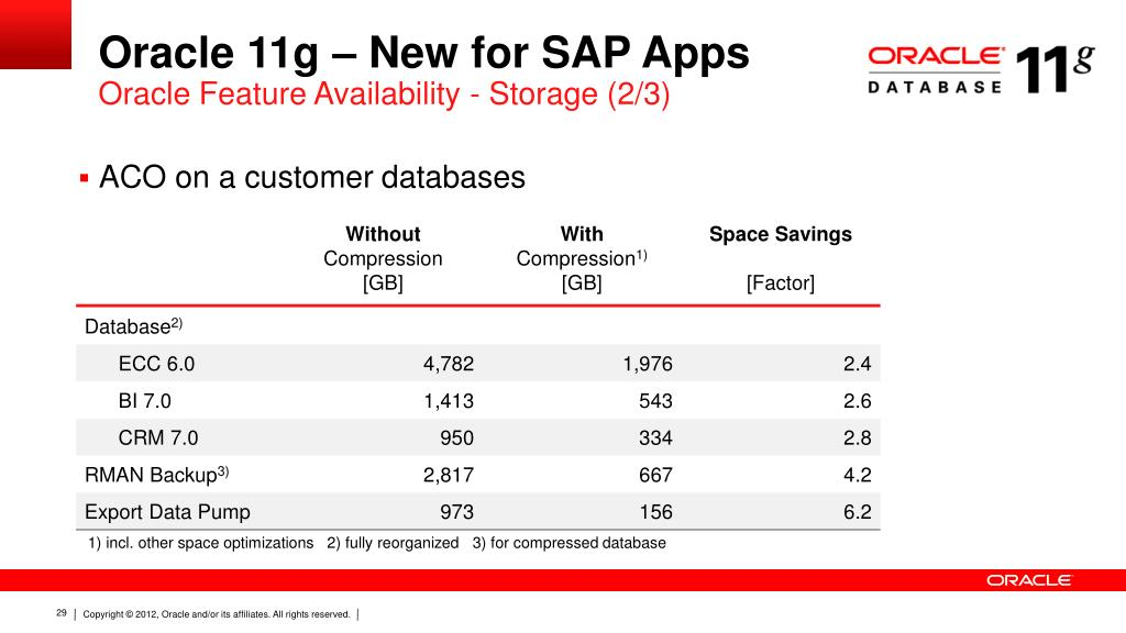 PPT - Technology Update for SAP Applications Running on Oracle