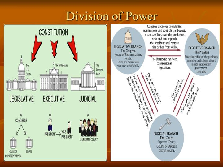 Division of Power