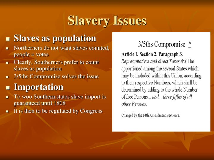 Slavery Issues