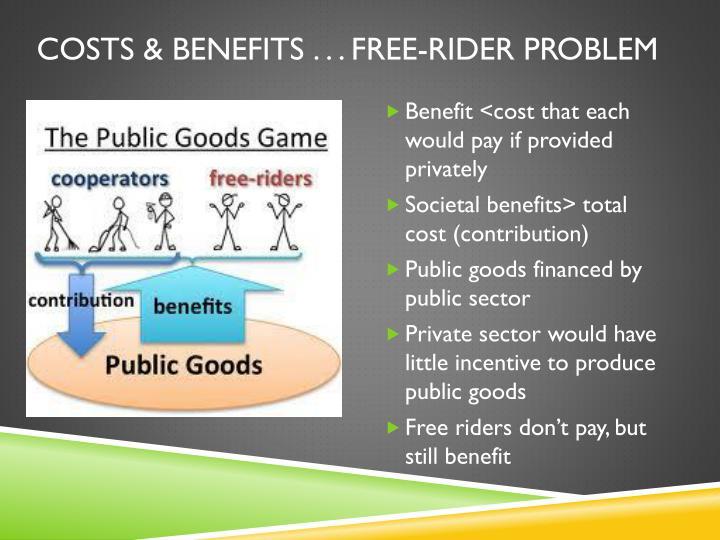 Costs & benefits . . . Free-rider problem