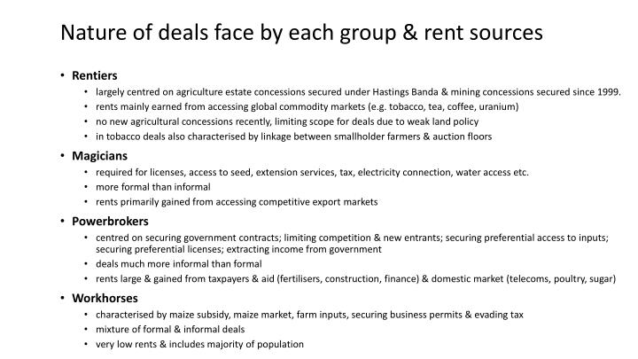 Nature of deals face by each group & rent sources