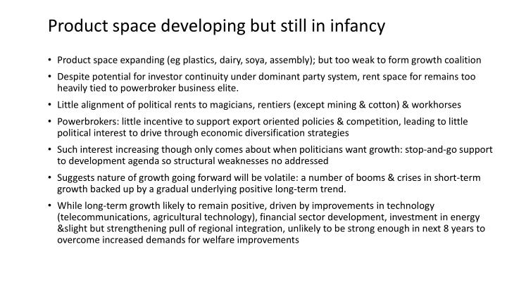 Product space developing but still in infancy