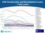 cre construction and development loans total loans