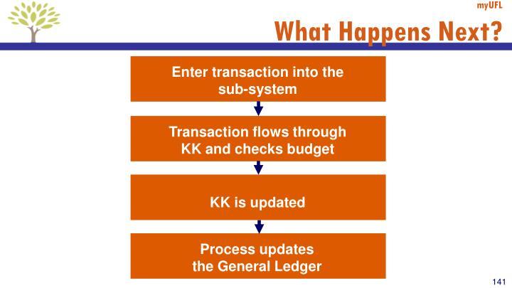 Enter transaction into the