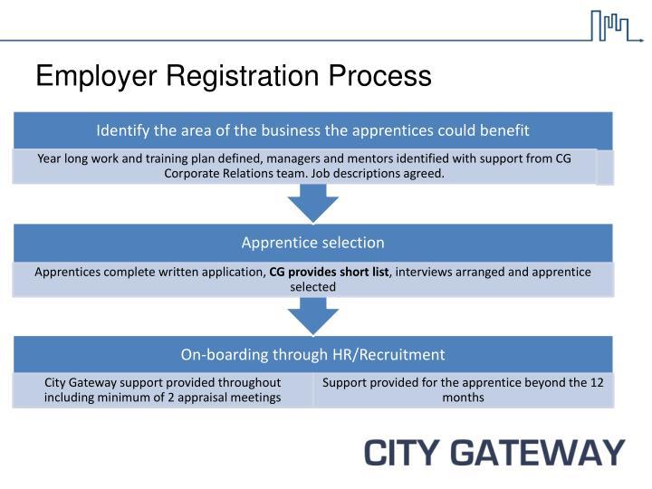Employer Registration Process