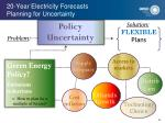 20 year electricity forecasts planning for uncertainty