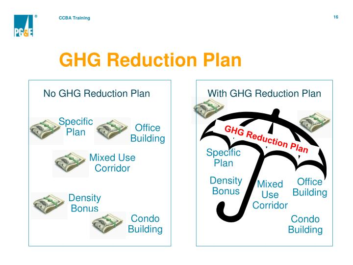 GHG Reduction Plan