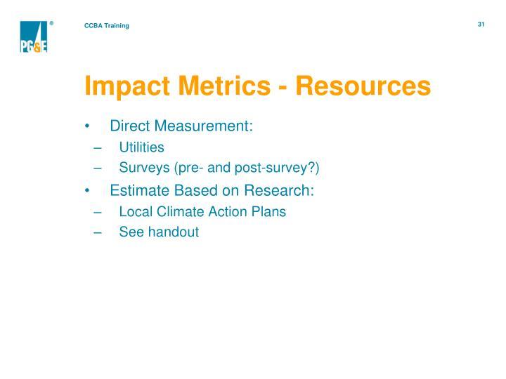 Impact Metrics - Resources